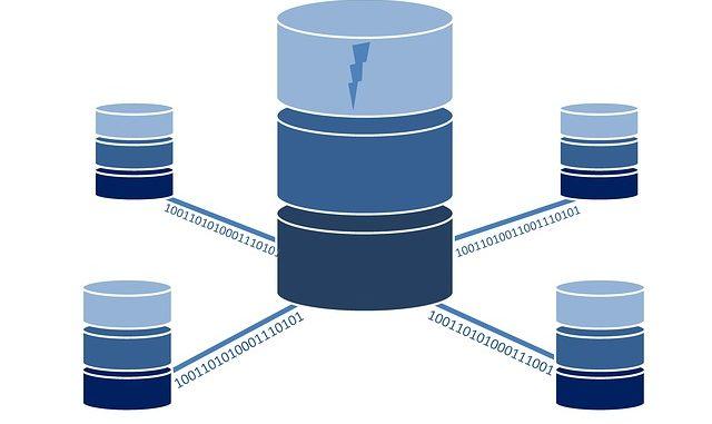 Datenbank optimieren
